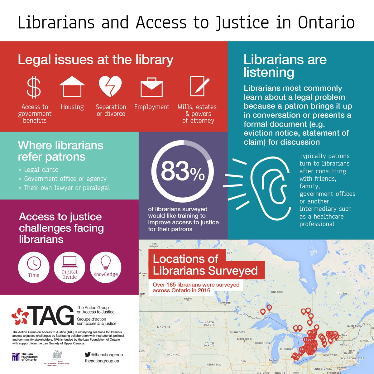 Librarians-and-Access-to-Justice-in-Ontario-Infographic